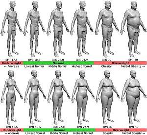 bmi-figures.jpg